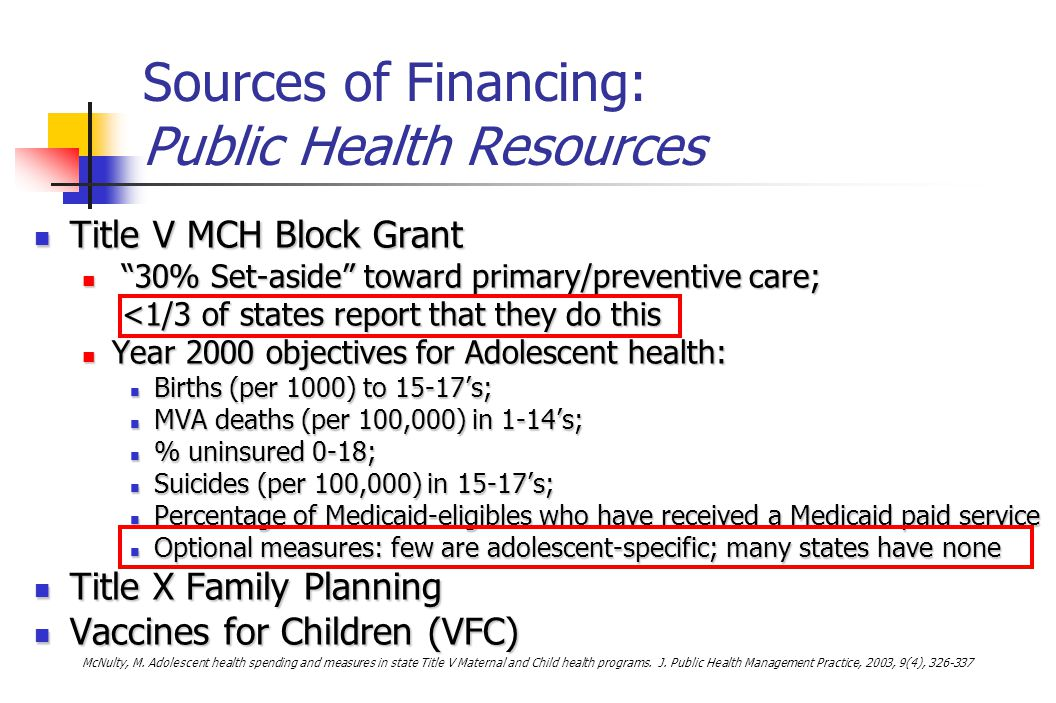 Sources of Financing: Public Health Resources Title V MCH Block Grant Title V MCH Block Grant 30% Set-aside toward primary/preventive care; 30% Set-aside toward primary/preventive care; <1/3 of states report that they do this <1/3 of states report that they do this Year 2000 objectives for Adolescent health: Year 2000 objectives for Adolescent health: Births (per 1000) to 15-17's; Births (per 1000) to 15-17's; MVA deaths (per 100,000) in 1-14's; MVA deaths (per 100,000) in 1-14's; % uninsured 0-18; % uninsured 0-18; Suicides (per 100,000) in 15-17's; Suicides (per 100,000) in 15-17's; Percentage of Medicaid-eligibles who have received a Medicaid paid service Percentage of Medicaid-eligibles who have received a Medicaid paid service Optional measures: few are adolescent-specific; many states have none Optional measures: few are adolescent-specific; many states have none Title X Family Planning Title X Family Planning Vaccines for Children (VFC) Vaccines for Children (VFC) McNulty, M.