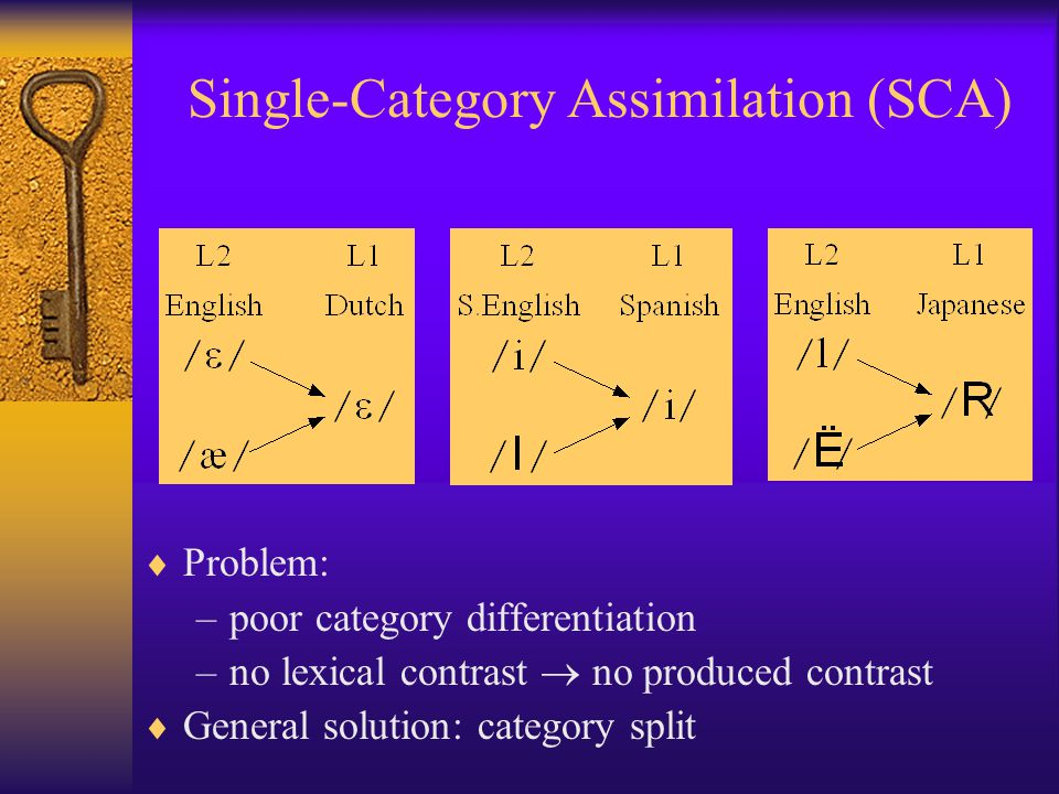 Single-Category Assimilation (SCA)  Problem: –poor category differentiation –no lexical contrast  no produced contrast  General solution: category split
