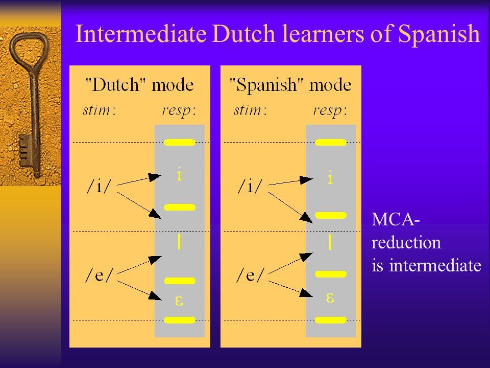 Intermediate Dutch learners of Spanish MCA- reduction is intermediate