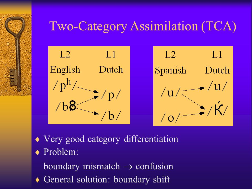 Two-Category Assimilation (TCA)  Very good category differentiation  Problem: boundary mismatch  confusion  General solution: boundary shift
