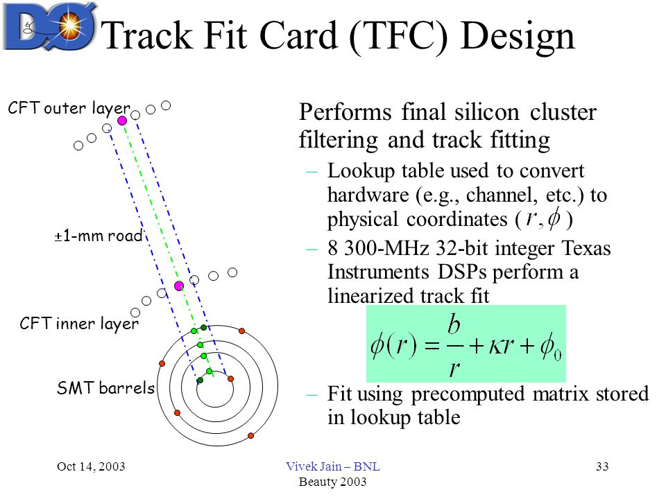 Oct 14, 2003Vivek Jain – BNL Beauty 2003 33 CFT inner layer CFT outer layer SMT barrels  1-mm road Performs final silicon cluster filtering and track