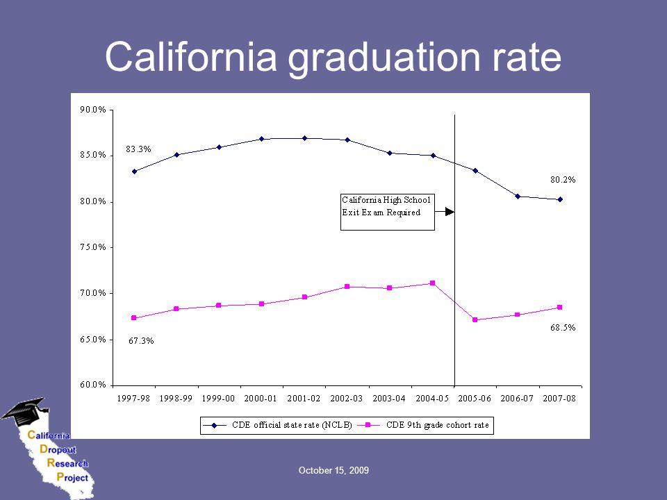 October 15, 2009 California graduation rate
