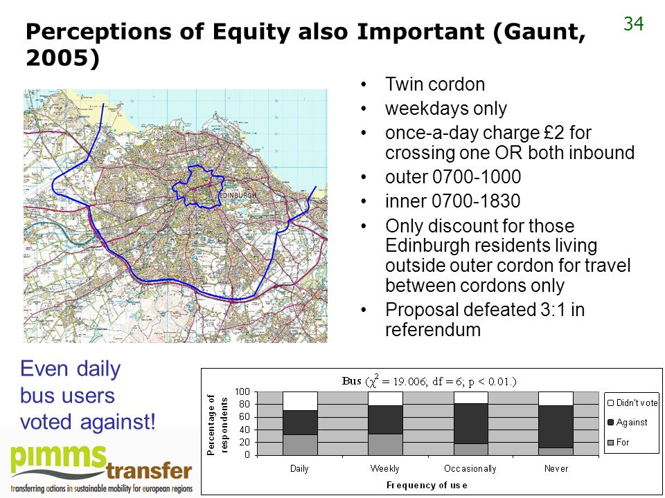 34 Perceptions of Equity also Important (Gaunt, 2005) Even daily bus users voted against.
