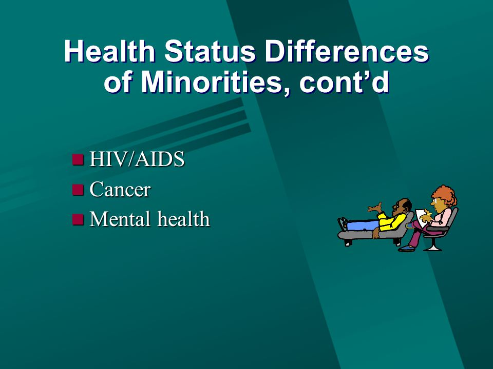 Health Status Differences of Minorities, cont'd HIV/AIDS HIV/AIDS Cancer Cancer Mental health Mental health
