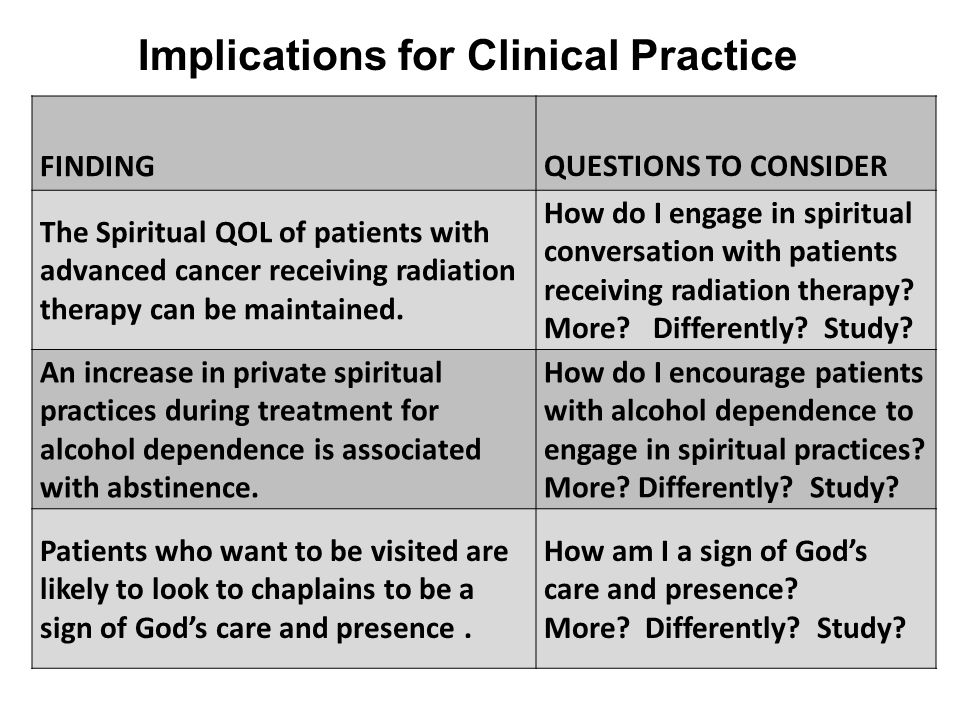FINDING QUESTIONS TO CONSIDER The Spiritual QOL of patients with advanced cancer receiving radiation therapy can be maintained.
