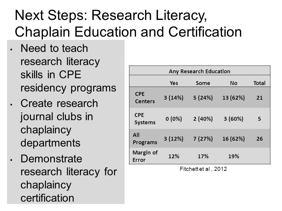 Need to teach research literacy skills in CPE residency programs Create research journal clubs in chaplaincy departments Demonstrate research literacy for chaplaincy certification Next Steps: Research Literacy, Chaplain Education and Certification Fitchett et al, 2012 Any Research Education YesSomeNoTotal CPE Centers 3 (14%)5 (24%)13 (62%)21 CPE Systems 0 (0%)2 (40%)3 (60%)5 All Programs 3 (12%)7 (27%)16 (62%)26 Margin of Error 12%17%19%