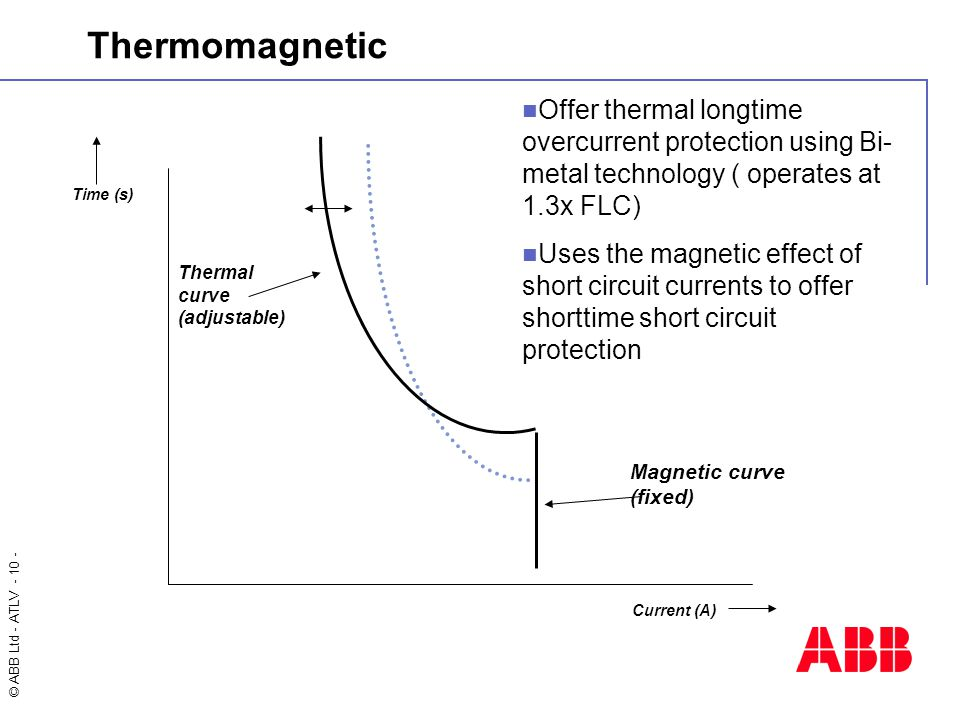 © ABB Ltd - ATLV - 10 - Thermomagnetic Thermal curve (adjustable) Time (s) Current (A) Magnetic curve (fixed) Offer thermal longtime overcurrent protection using Bi- metal technology ( operates at 1.3x FLC) Uses the magnetic effect of short circuit currents to offer shorttime short circuit protection