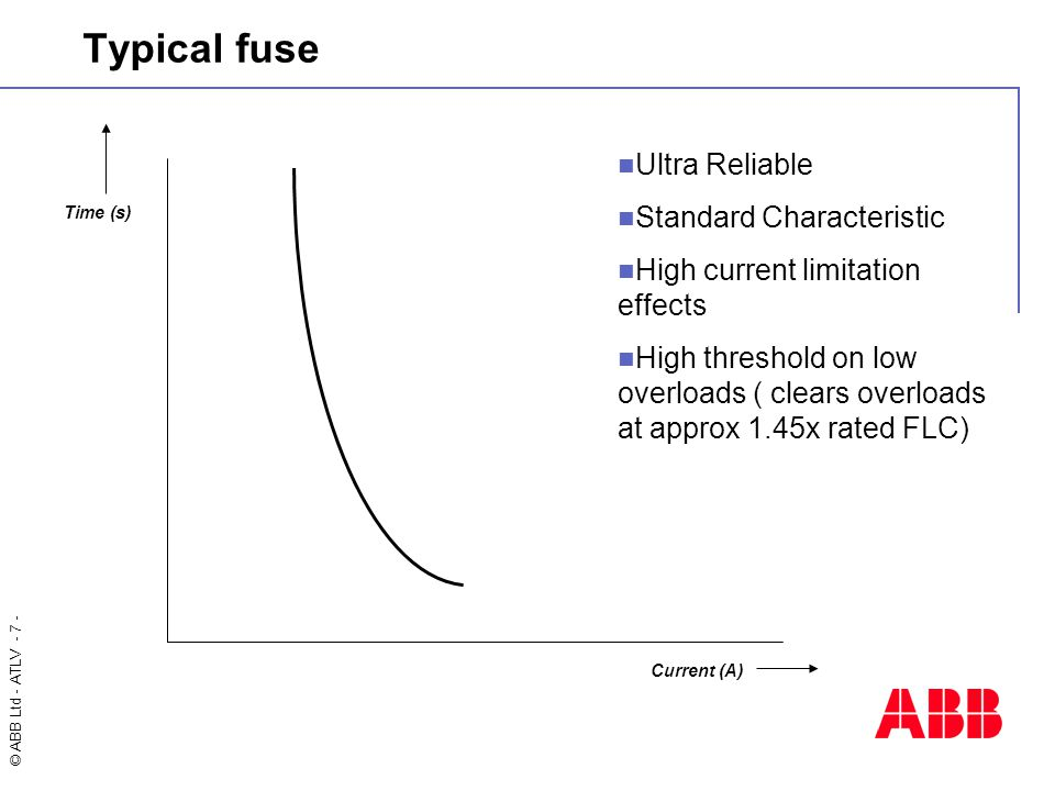© ABB Ltd - ATLV - 7 - Typical fuse Current (A) Time (s) Ultra Reliable Standard Characteristic High current limitation effects High threshold on low overloads ( clears overloads at approx 1.45x rated FLC)