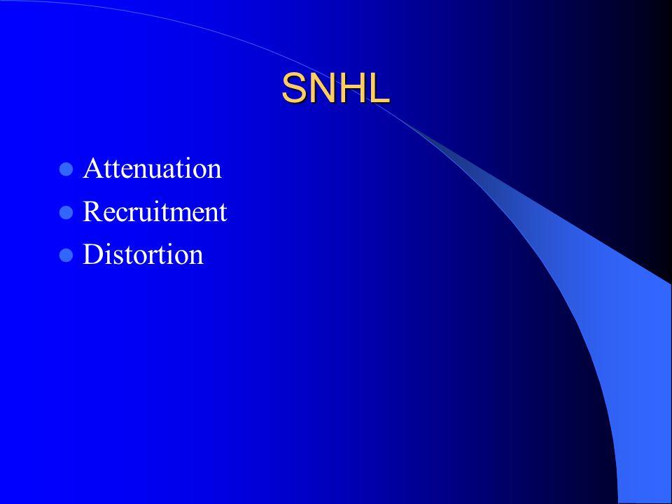 SNHL Attenuation Recruitment Distortion