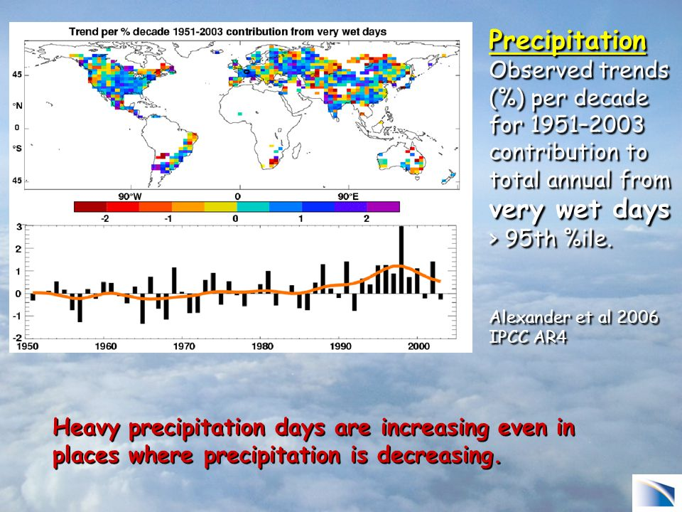 Precipitation Observed trends (%) per decade for 1951–2003 contribution to total annual from very wet days > 95th %ile.
