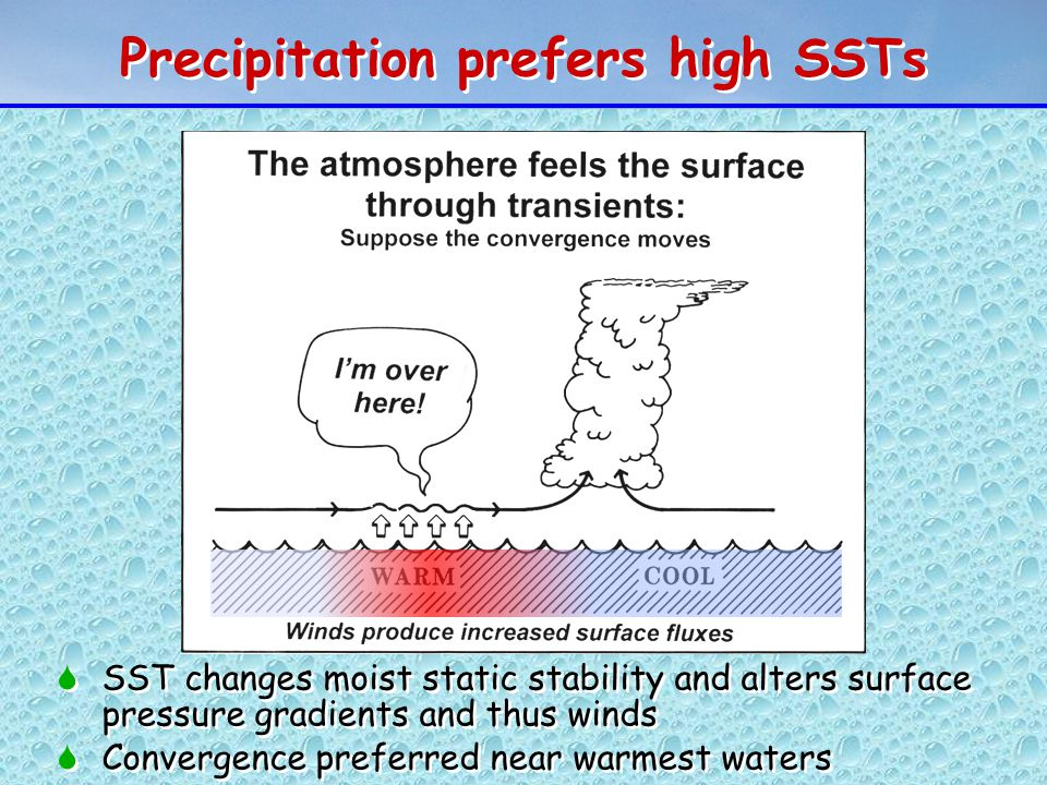 Precipitation prefers high SSTs  SST changes moist static stability and alters surface pressure gradients and thus winds  Convergence preferred near warmest waters  SST changes moist static stability and alters surface pressure gradients and thus winds  Convergence preferred near warmest waters