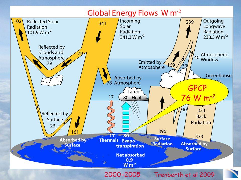 2000-2005 Trenberth et al 2009 GPCP 76 W m -2
