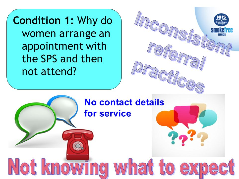 Condition 1: Why do women arrange an appointment with the SPS and then not attend.