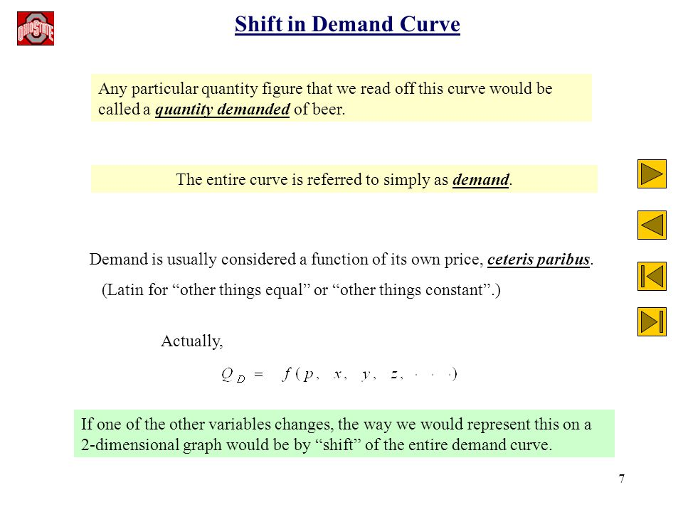 7 Shift in Demand Curve Demand is usually considered a function of its own price, ceteris paribus.