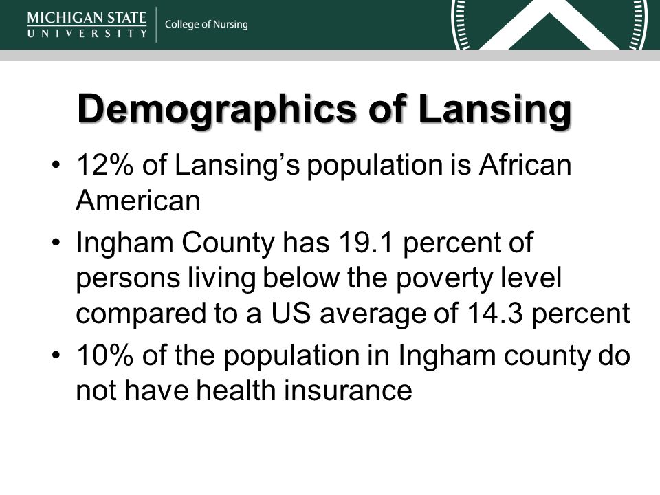 Demographics of Lansing 12% of Lansing's population is African American Ingham County has 19.1 percent of persons living below the poverty level compared to a US average of 14.3 percent 10% of the population in Ingham county do not have health insurance