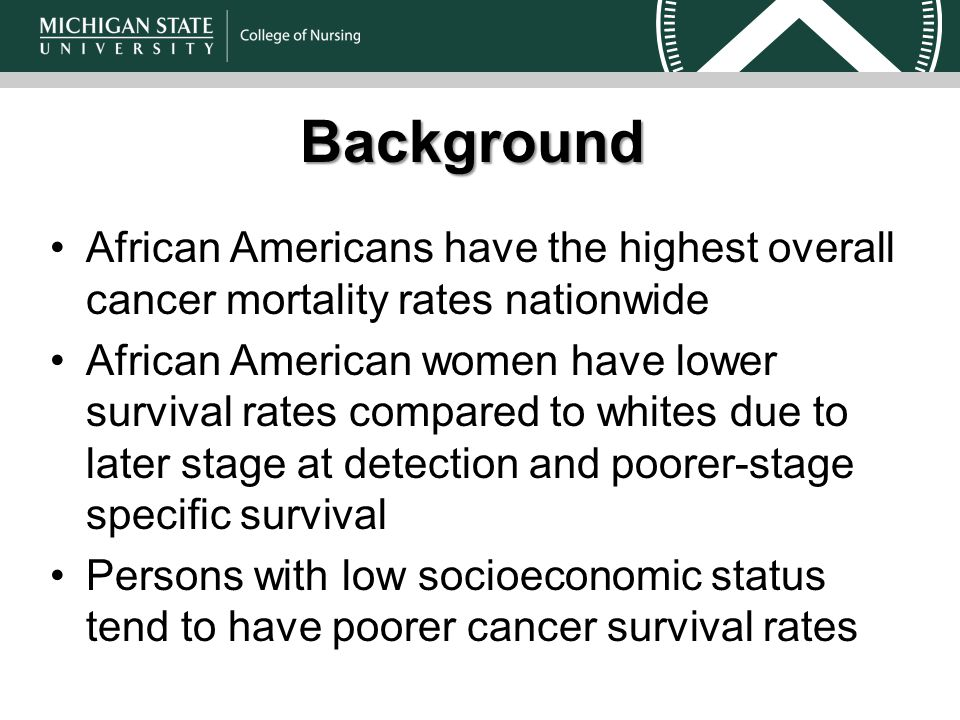 Background African Americans have the highest overall cancer mortality rates nationwide African American women have lower survival rates compared to whites due to later stage at detection and poorer-stage specific survival Persons with low socioeconomic status tend to have poorer cancer survival rates