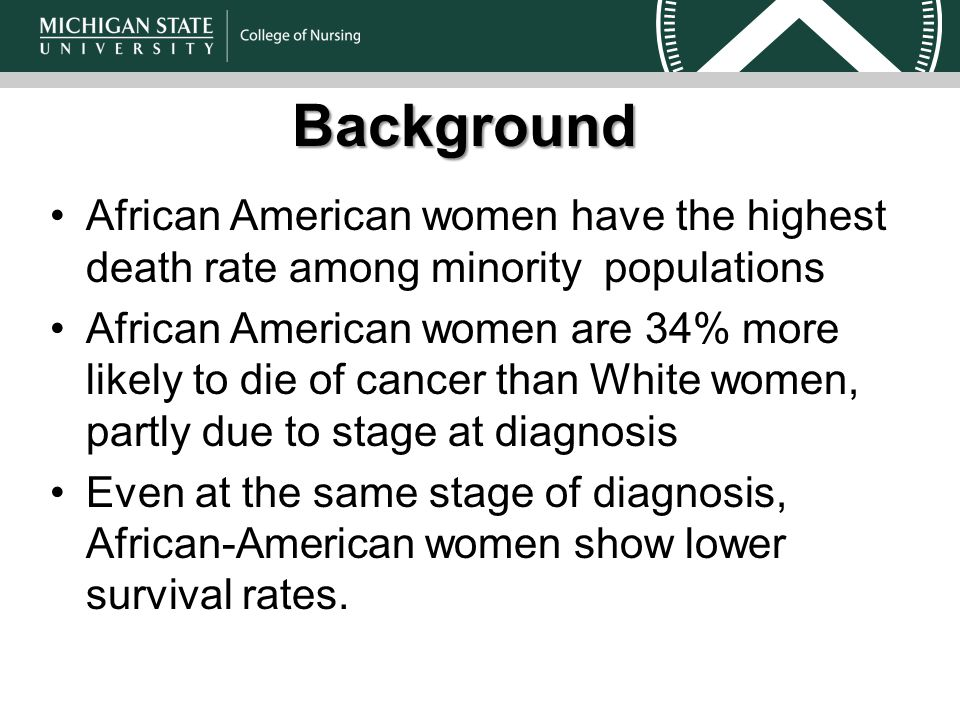 Background African American women have the highest death rate among minority populations African American women are 34% more likely to die of cancer than White women, partly due to stage at diagnosis Even at the same stage of diagnosis, African-American women show lower survival rates.