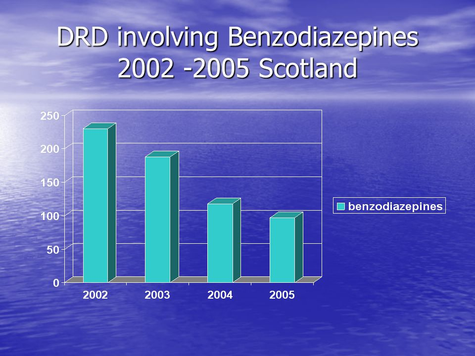 DRD involving Benzodiazepines 2002 -2005 Scotland