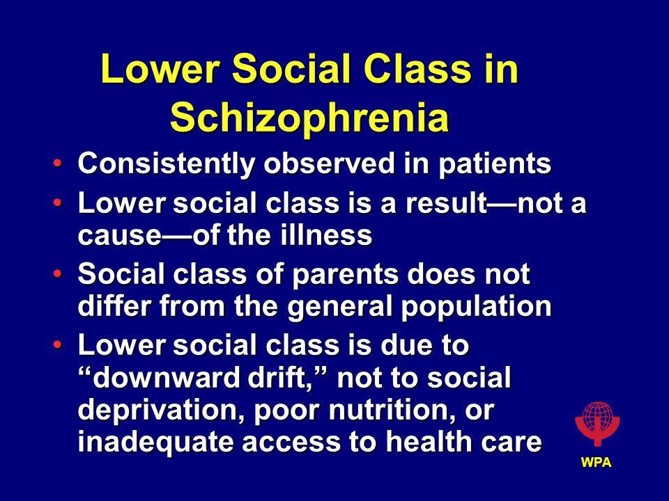 WPA Lower Social Class in Schizophrenia Consistently observed in patientsConsistently observed in patients Lower social class is a result—not a cause—