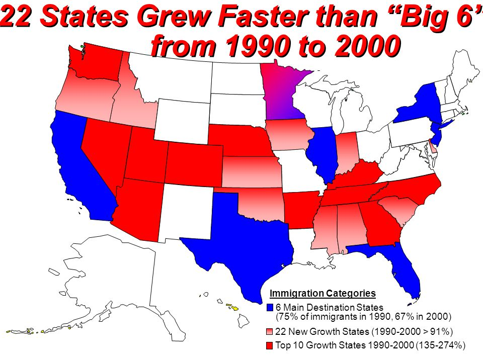 22 States Grew Faster than Big 6 from 1990 to 2000 22 States Grew Faster than Big 6 from 1990 to 2000 Immigration Categories 22 New Growth States (1990-2000 > 91%) 6 Main Destination States (75% of immigrants in 1990, 67% in 2000) Top 10 Growth States 1990-2000 (135-274%)