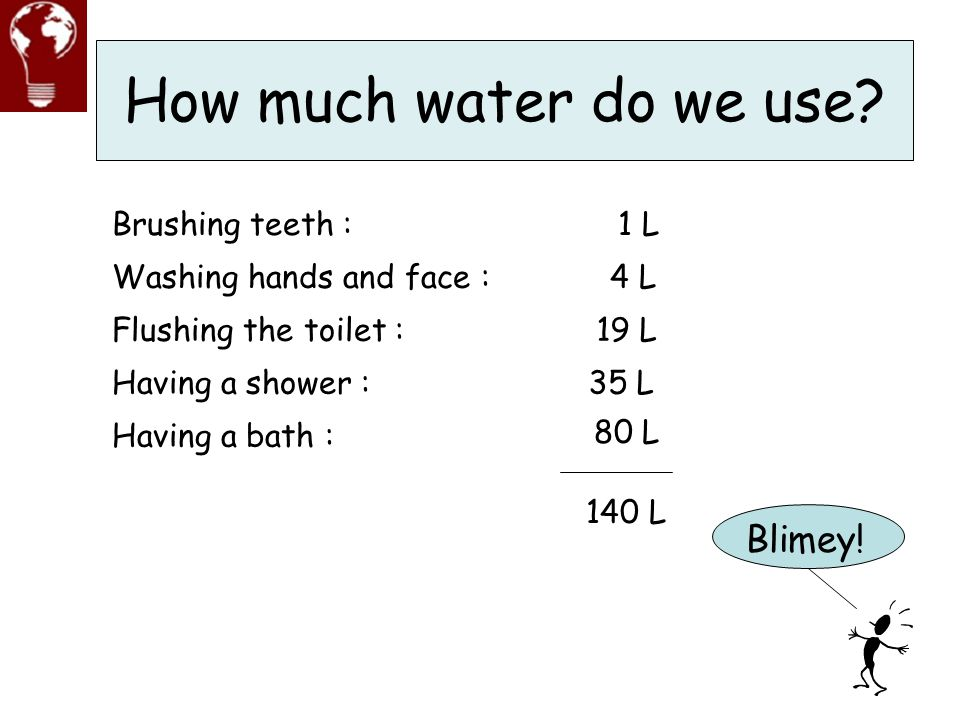 How much water do we use? Brushing teeth : Washing hands and face : Flushing the toilet : Having a shower : Having a bath : 1 L 4 L 19 L 35 L 80 L 140