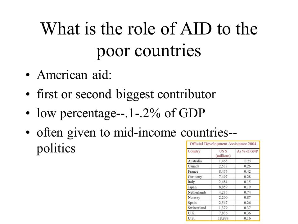 What about within country inequality?