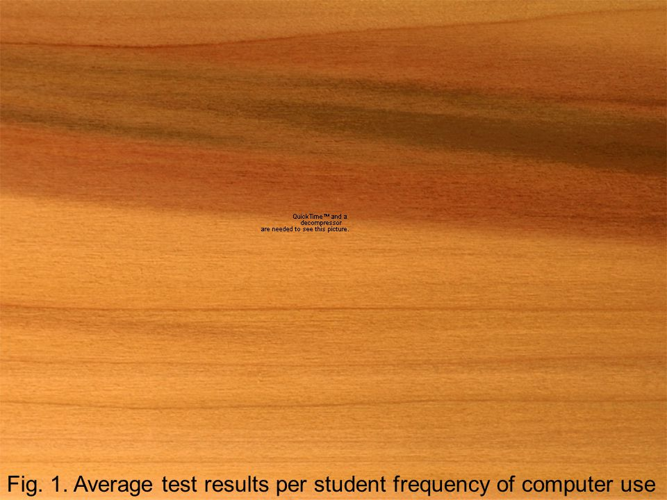 Fig. 1. Average test results per student frequency of computer use