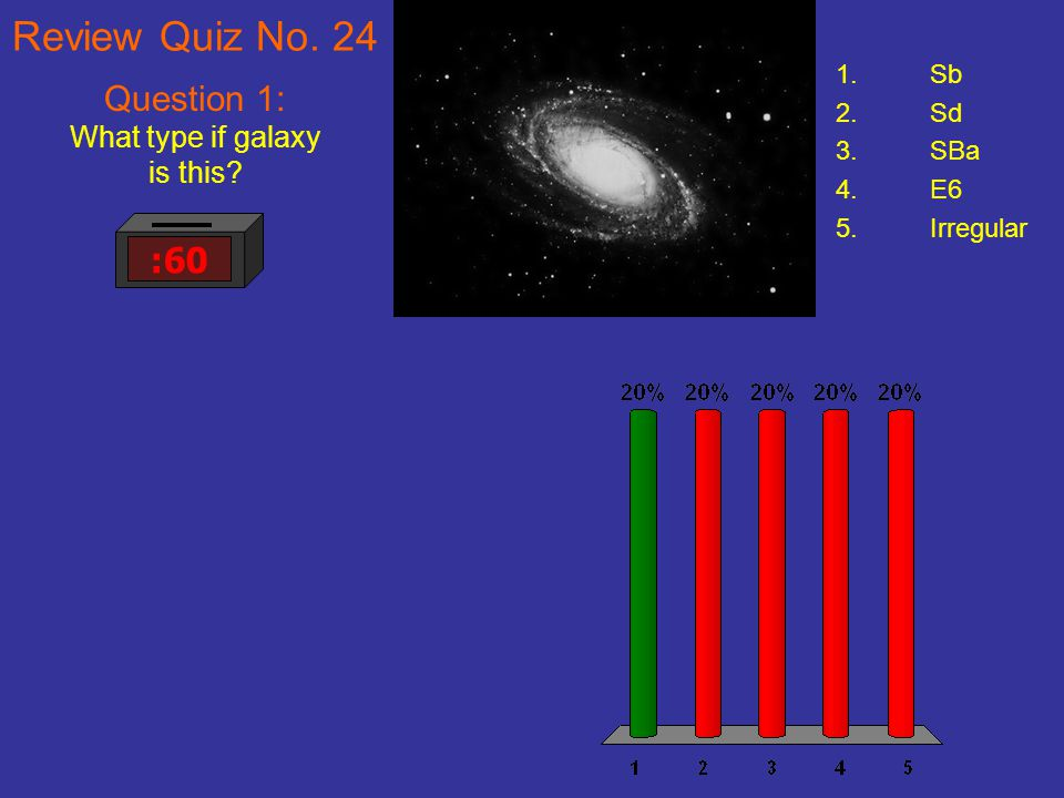 Review Quiz No. 24 :60 Question 1: What type if galaxy is this? 1.Sb 2.Sd 3.SBa 4.E6 5.Irregular