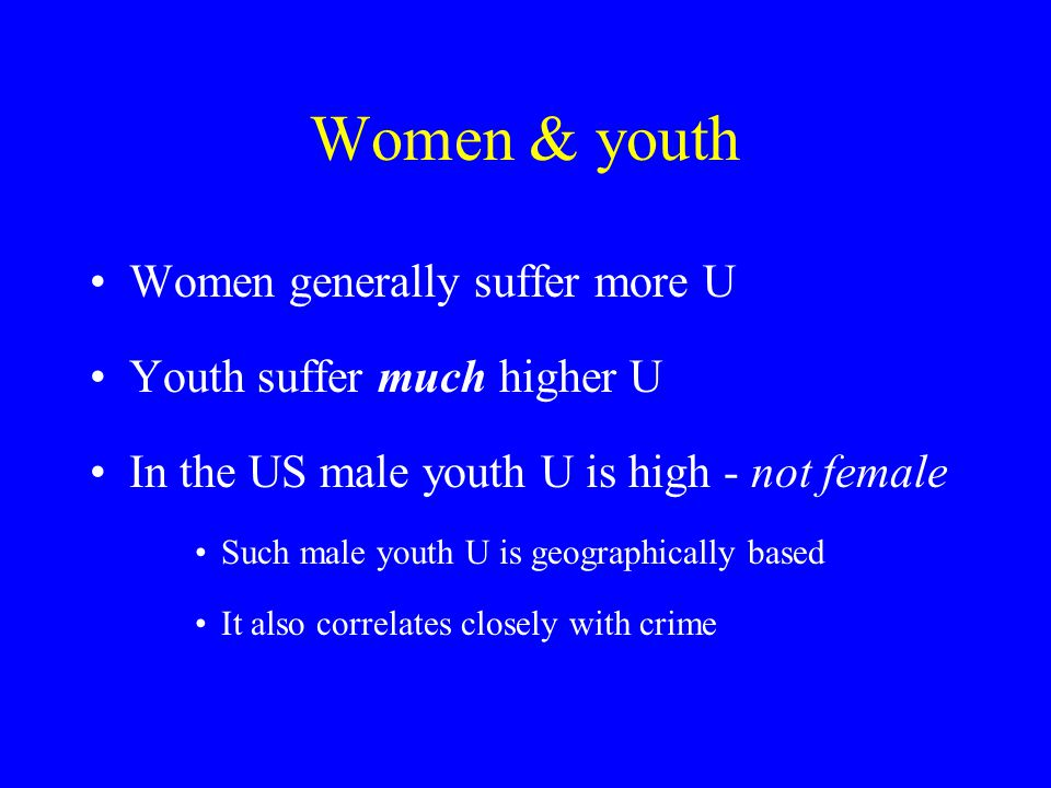 Women & youth Women generally suffer more U Youth suffer much higher U In the US male youth U is high - not female Such male youth U is geographically based It also correlates closely with crime