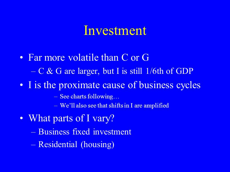 Investment Far more volatile than C or G –C & G are larger, but I is still 1/6th of GDP I is the proximate cause of business cycles –See charts following… –We'll also see that shifts in I are amplified What parts of I vary.