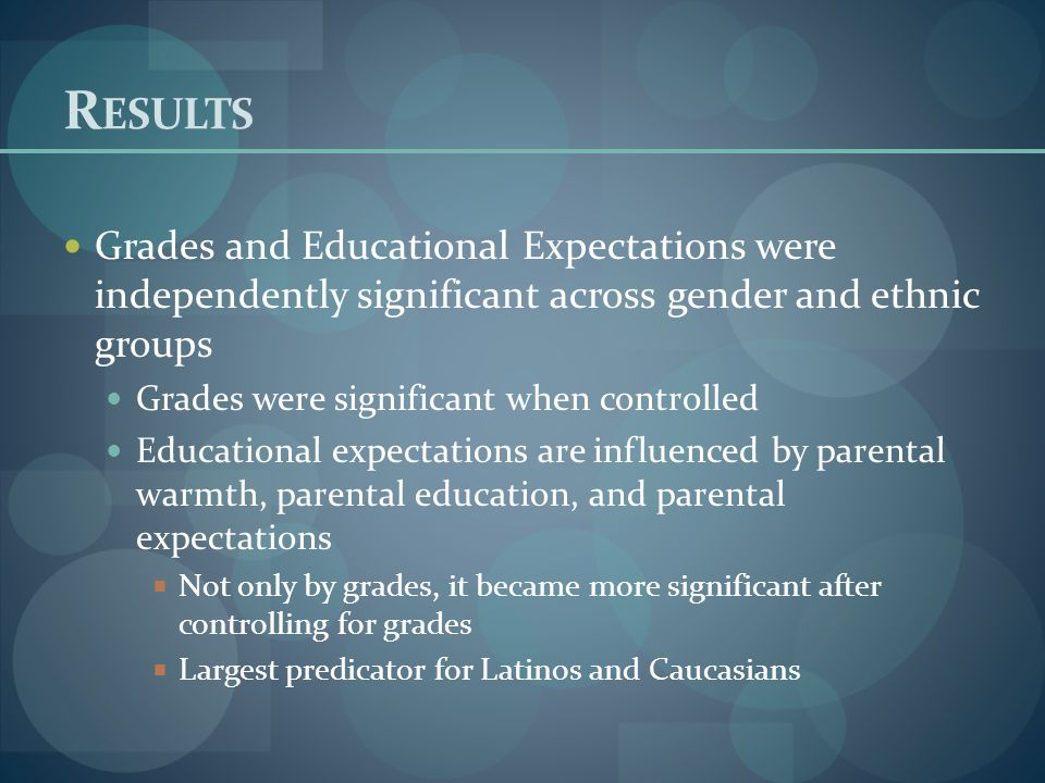 Grades and Educational Expectations were independently significant across gender and ethnic groups Grades were significant when controlled Educational expectations are influenced by parental warmth, parental education, and parental expectations  Not only by grades, it became more significant after controlling for grades  Largest predicator for Latinos and Caucasians