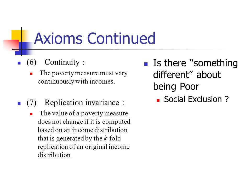 Axioms to Measure Poverty .