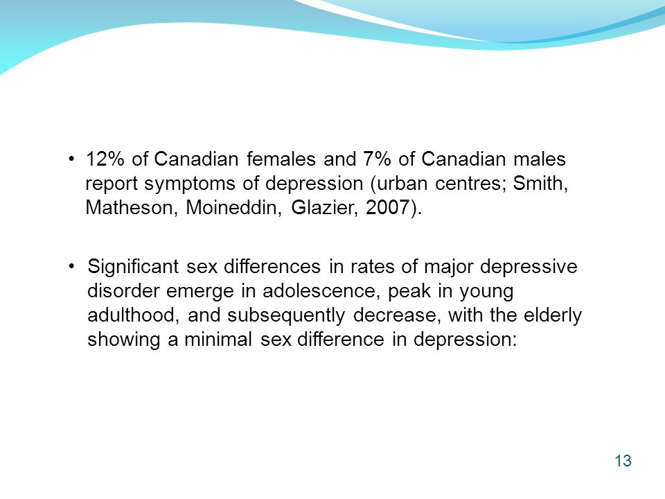 13 Significant sex differences in rates of major depressive disorder emerge in adolescence, peak in young adulthood, and subsequently decrease, with the elderly showing a minimal sex difference in depression: 12% of Canadian females and 7% of Canadian males report symptoms of depression (urban centres; Smith, Matheson, Moineddin, Glazier, 2007).