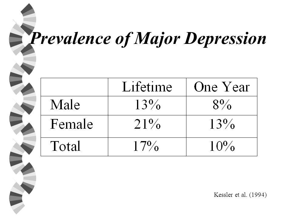 Prevalence of Major Depression Kessler et al. (1994)