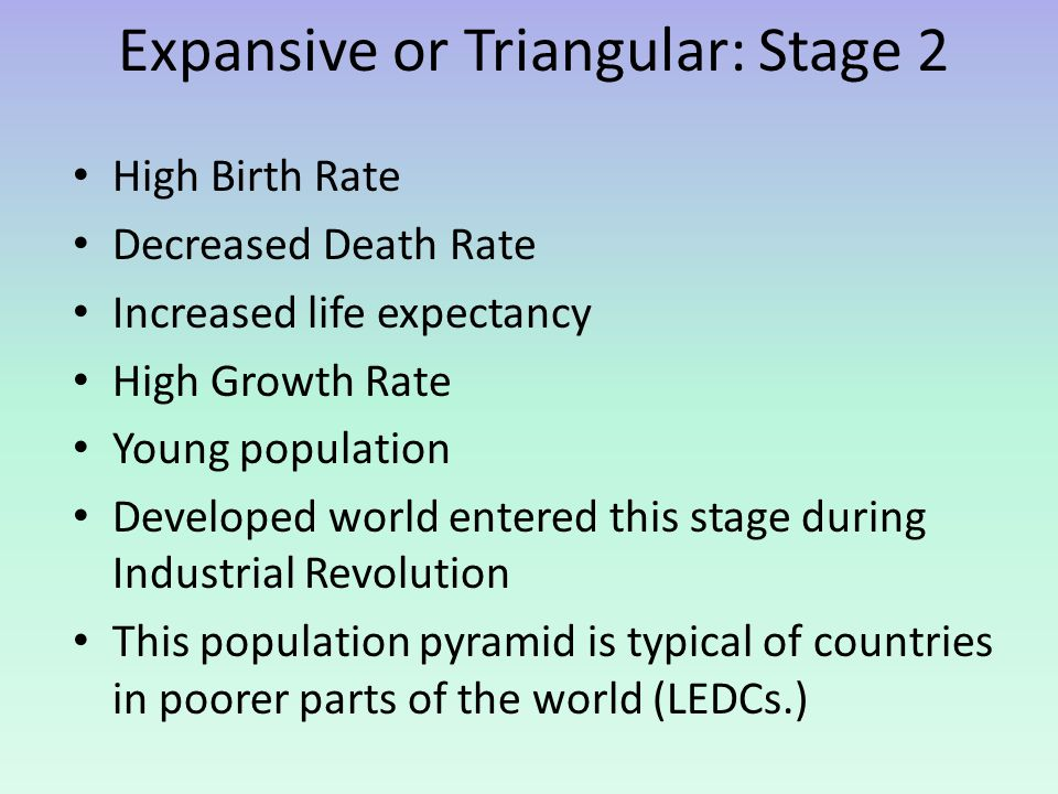 Expansive or Triangular: Stage 2 High Birth Rate Decreased Death Rate Increased life expectancy High Growth Rate Young population Developed world ente