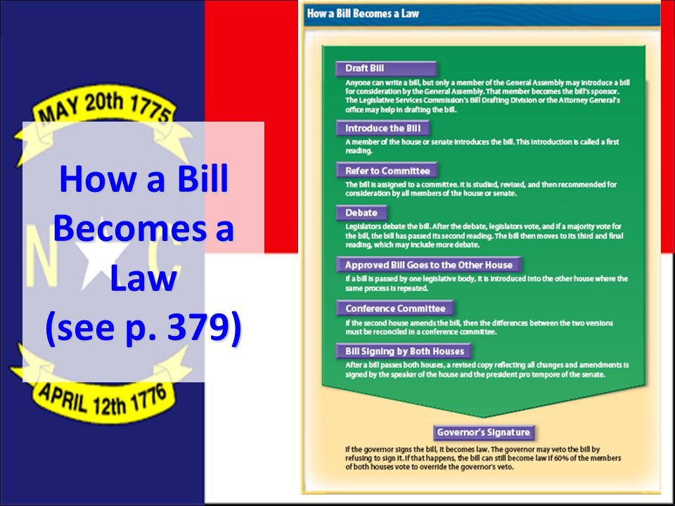 How a Bill Becomes a Law (see p. 379)