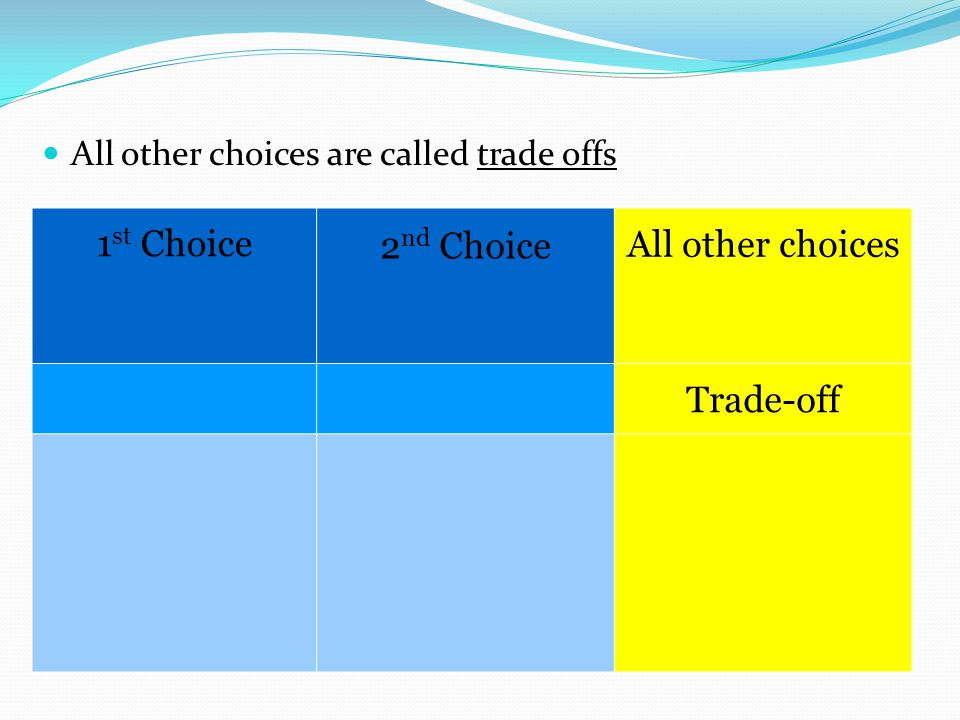 All other choices are called trade offs 1 st Choice 2 nd Choice All other choices Trade-off