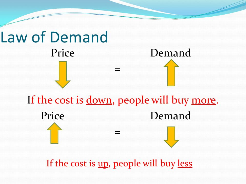 Law of Demand Price Demand = If the cost is down, people will buy more.