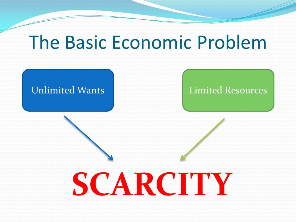 Supply The amount of goods/services that a producer makes available to sell
