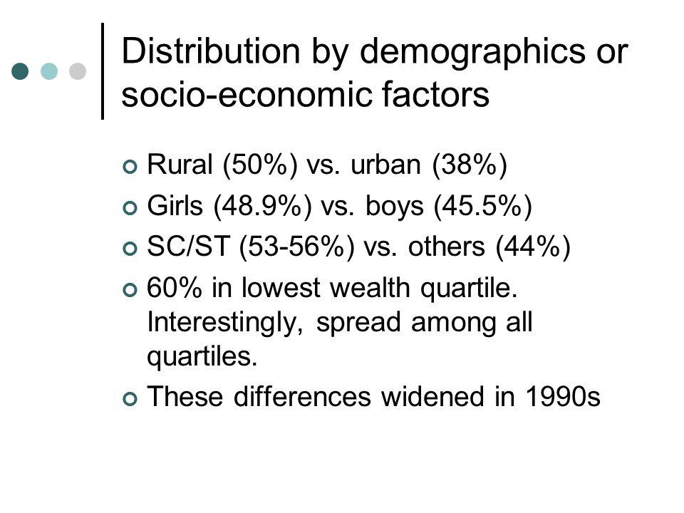 Distribution by demographics or socio-economic factors Rural (50%) vs.