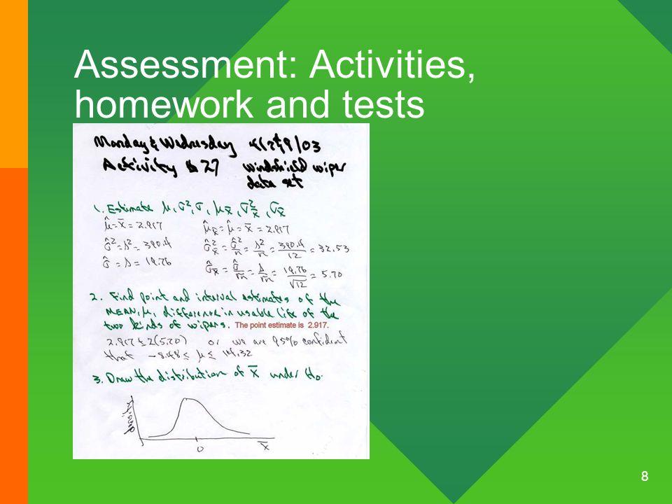 Kirk Steinhorst and Carolyn Keeler 9 Assessment: Activities, homework and tests