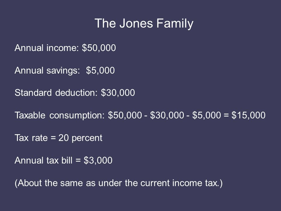 The Jones Family Annual income: $50,000 Annual savings: $5,000 Standard deduction: $30,000 Taxable consumption: $50,000 - $30,000 - $5,000 = $15,000 Tax rate = 20 percent Annual tax bill = $3,000 (About the same as under the current income tax.)