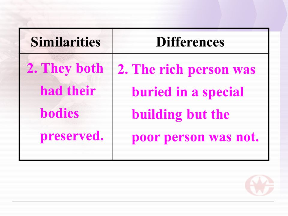 SimilaritiesDifferences 2. They both had their bodies preserved. 2. The rich person was buried in a special building but the poor person was not.