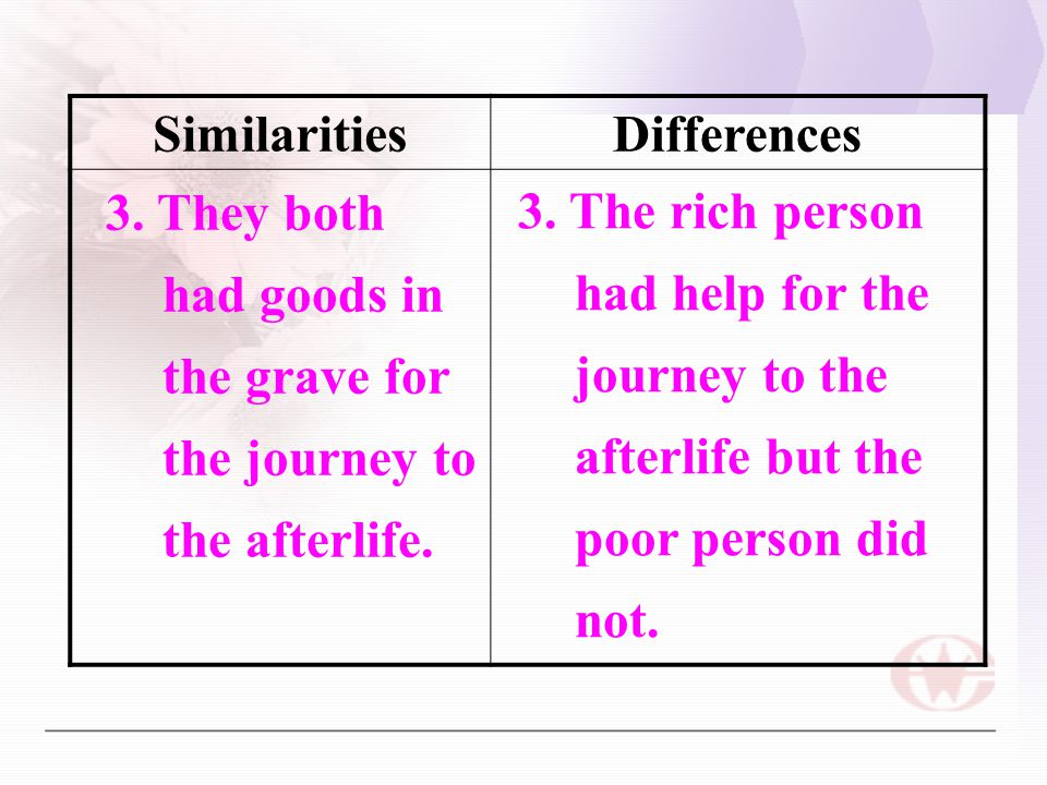 SimilaritiesDifferences 3. They both had goods in the grave for the journey to the afterlife. 3. The rich person had help for the journey to the after