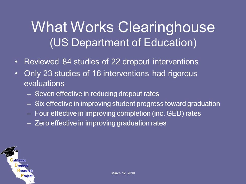 March 12, 2010 What Works Clearinghouse (US Department of Education) Reviewed 84 studies of 22 dropout interventions Only 23 studies of 16 interventions had rigorous evaluations –Seven effective in reducing dropout rates –Six effective in improving student progress toward graduation –Four effective in improving completion (inc.
