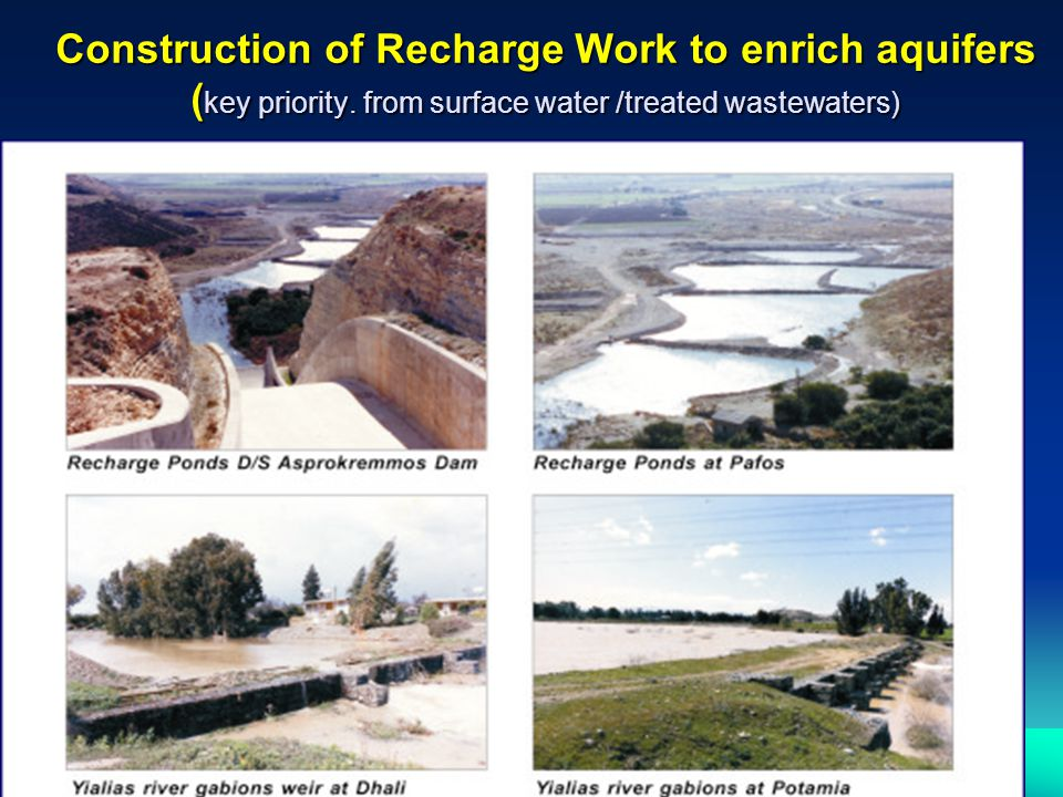19 Construction of Recharge Work to enrich aquifers ( key priority. from surface water /treated wastewaters)