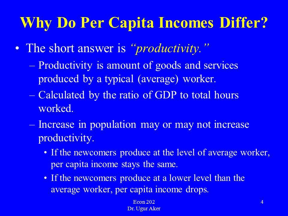 Econ 202 Dr. Ugur Aker 4 Why Do Per Capita Incomes Differ.
