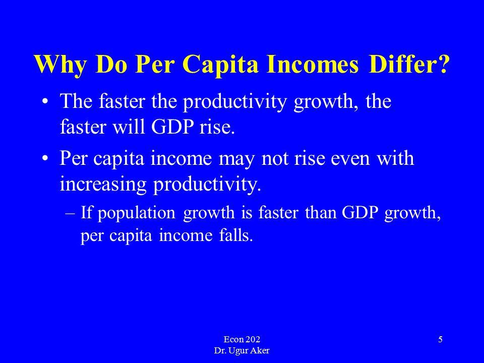 Econ 202 Dr. Ugur Aker 5 Why Do Per Capita Incomes Differ.