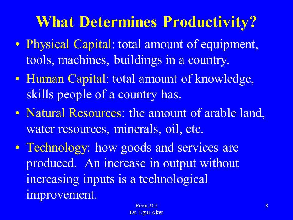 Econ 202 Dr. Ugur Aker 8 What Determines Productivity.
