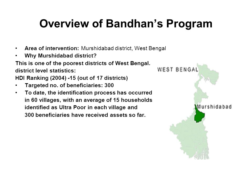 Area of intervention: Murshidabad district, West Bengal Why Murshidabad district.